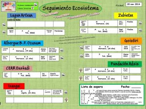 seguimiento ecosistema para 20nov2014anónimo
